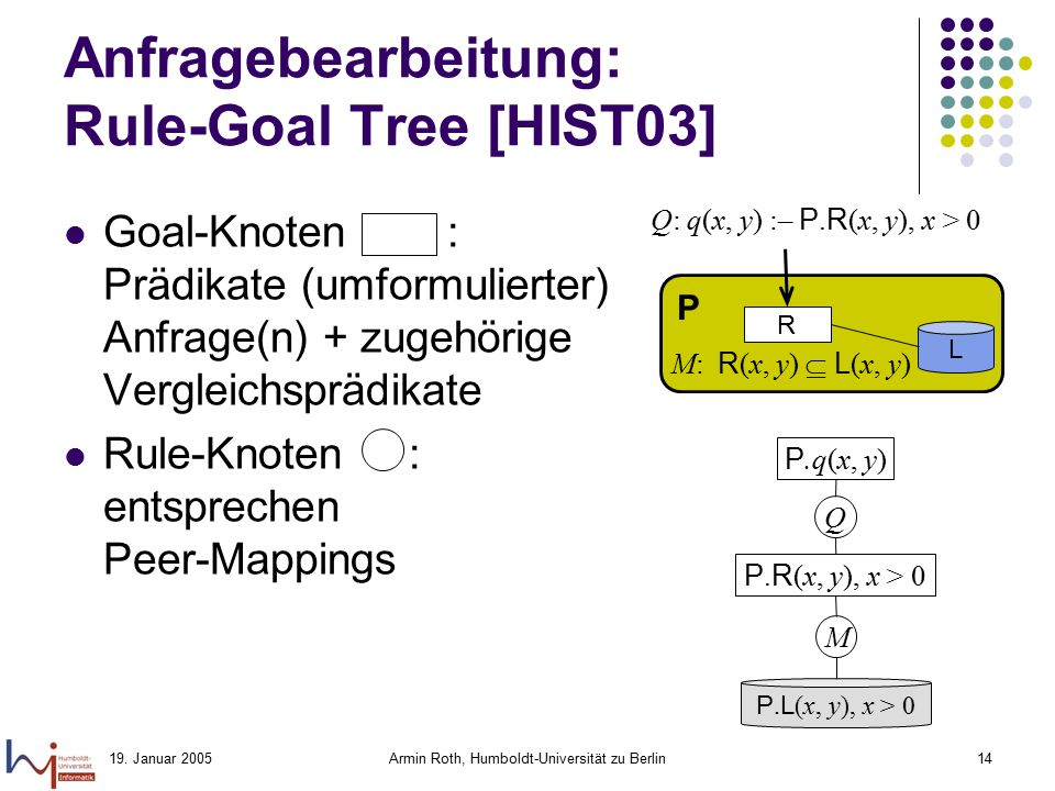 Anfragebearbeitung: Rule-Goal Tree [HIST03]